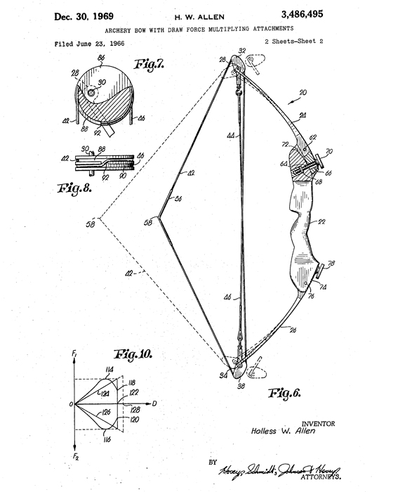 hoyt bow diagram lewis diagram